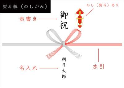 熨斗紙・懸け紙9