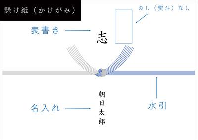 熨斗紙・懸け紙10